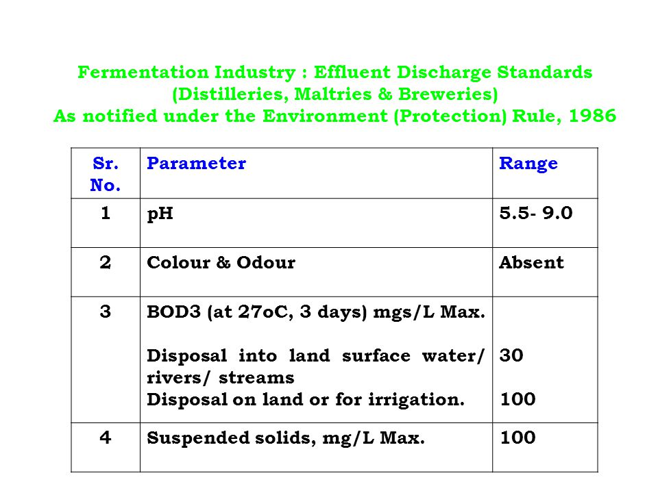 Fermentation Industry : Effluent Discharge Standards (Distilleries, Maltries & Breweries) As notified under the Environment (Protection) Rule, 1986 Sr.