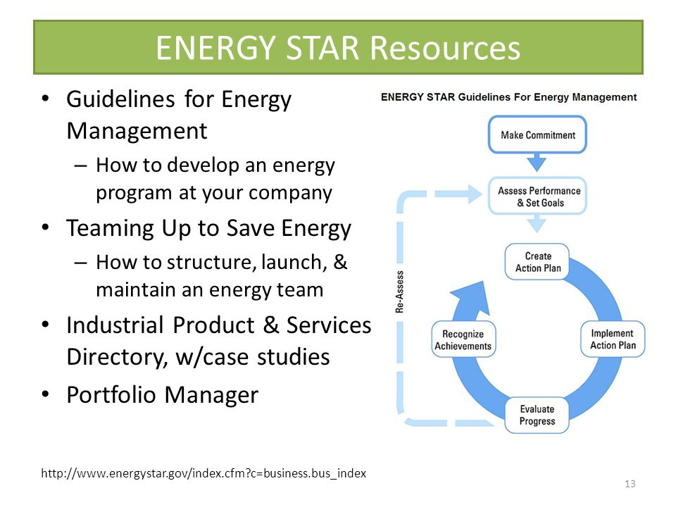 ENERGY STAR Resources Guidelines for Energy Management – How to develop an energy program at your company Teaming Up to Save Energy – How to structure, launch, & maintain an energy team Industrial Product & Services Directory, w/case studies Portfolio Manager 13 http://www.energystar.gov/index.cfm c=business.bus_index