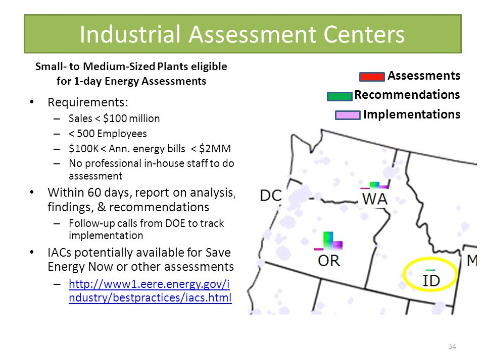 Industrial Assessment Centers Small- to Medium-Sized Plants eligible for 1-day Energy Assessments Requirements: – Sales < $100 million – < 500 Employees – $100K < Ann.