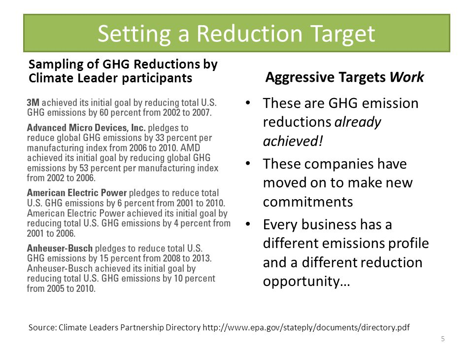 Setting a Reduction Target Sampling of GHG Reductions by Climate Leader participants Aggressive Targets Work These are GHG emission reductions already achieved.