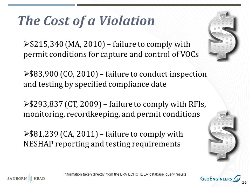 24 The Cost of a Violation $215,340 (MA, 2010) – failure to comply with permit conditions for capture and control of VOCs $83,900 (CO, 2010) – failure to conduct inspection and testing by specified compliance date $293,837 (CT, 2009) – failure to comply with RFIs, monitoring, recordkeeping, and permit conditions $81,239 (CA, 2011) – failure to comply with NESHAP reporting and testing requirements Information taken directly from the EPA ECHO IDEA database query results.