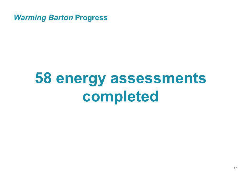 Warming Barton Progress 17 58 energy assessments completed
