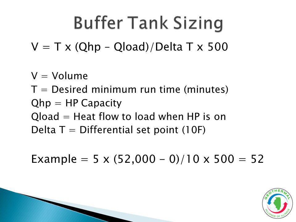 V = T x (Qhp – Qload)/Delta T x 500 V = Volume T = Desired minimum run time (minutes) Qhp = HP Capacity Qload = Heat flow to load when HP is on Delta T = Differential set point (10F) Example = 5 x (52,000 - 0)/10 x 500 = 52