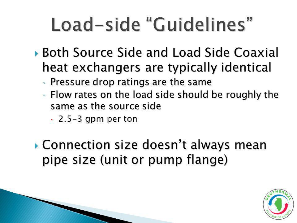 Both Source Side and Load Side Coaxial heat exchangers are typically identical Both Source Side and Load Side Coaxial heat exchangers are typically identical Pressure drop ratings are the same Pressure drop ratings are the same Flow rates on the load side should be roughly the same as the source side Flow rates on the load side should be roughly the same as the source side 2.5-3 gpm per ton 2.5-3 gpm per ton Connection size doesnt always mean pipe size (unit or pump flange) Connection size doesnt always mean pipe size (unit or pump flange)