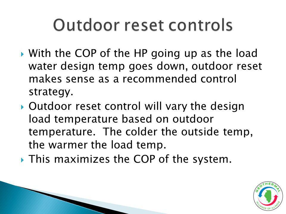 With the COP of the HP going up as the load water design temp goes down, outdoor reset makes sense as a recommended control strategy.