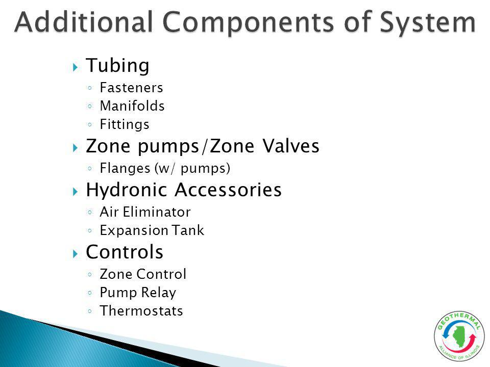 Tubing Fasteners Manifolds Fittings Zone pumps/Zone Valves Flanges (w/ pumps) Hydronic Accessories Air Eliminator Expansion Tank Controls Zone Control