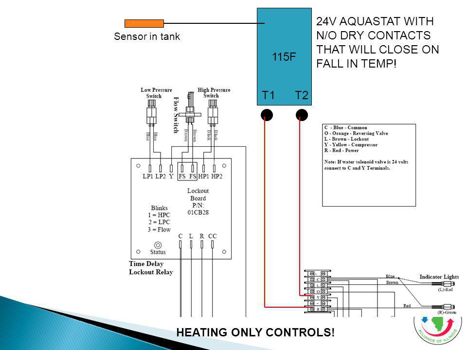 115F T1 T2 24V AQUASTAT WITH N/O DRY CONTACTS THAT WILL CLOSE ON FALL IN TEMP.