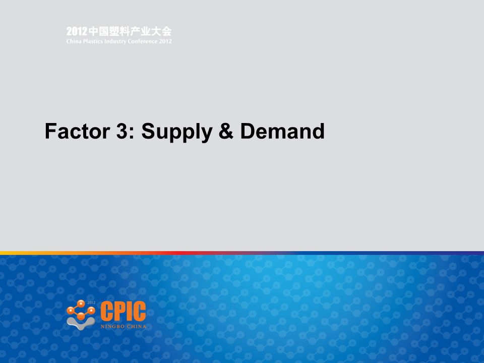 Factor 3: Supply & Demand