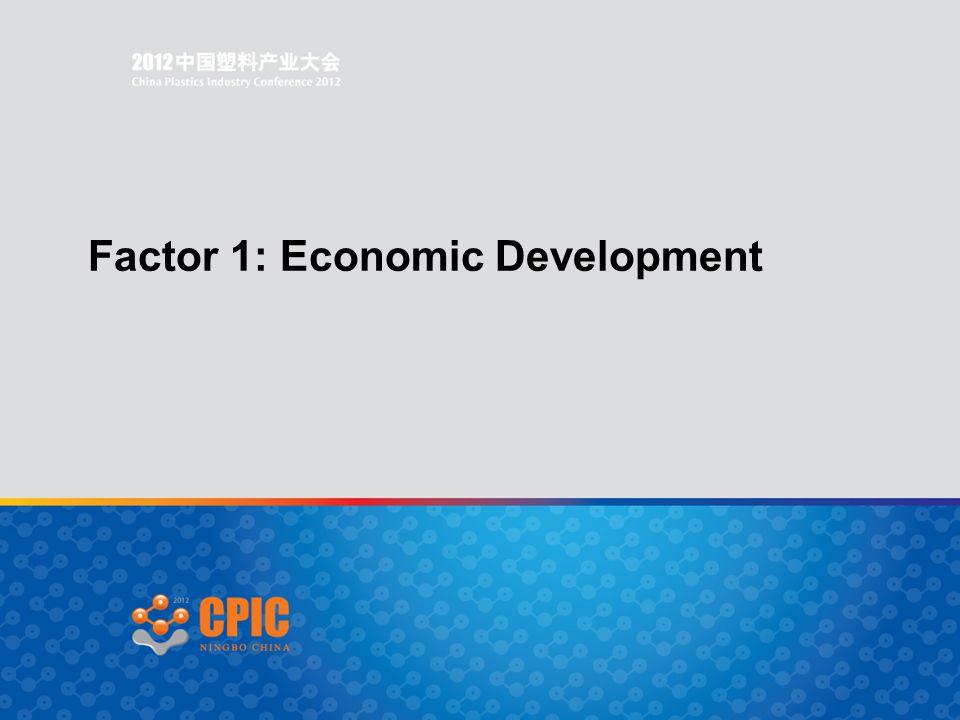 Factor 1: Economic Development