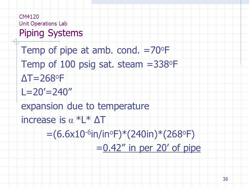 36 CM4120 Unit Operations Lab Piping Systems Temp of pipe at amb. cond. =70 o F Temp of 100 psig sat. steam =338 o F ΔT=268 o F L=20=240 expansion due