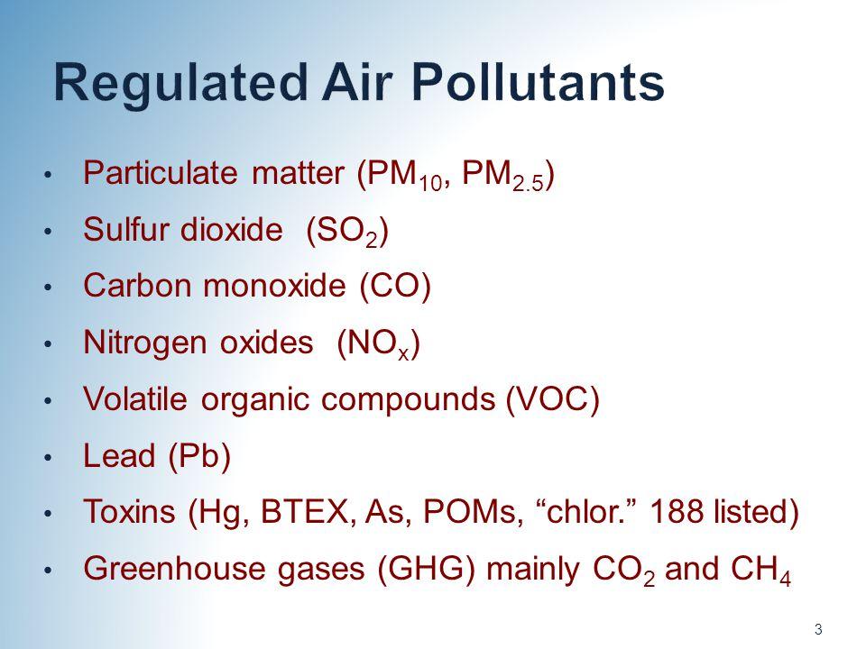 Particulate matter (PM 10, PM 2.5 ) Sulfur dioxide (SO 2 ) Carbon monoxide (CO) Nitrogen oxides (NO x ) Volatile organic compounds (VOC) Lead (Pb) Toxins (Hg, BTEX, As, POMs, chlor.