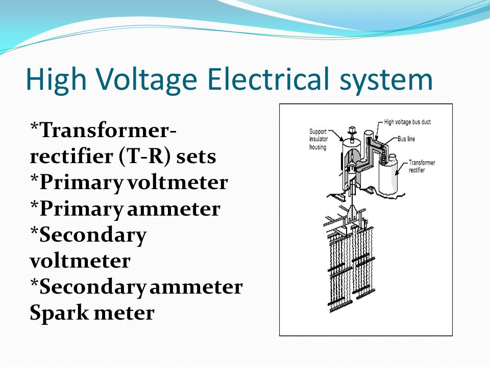 High Voltage Electrical system *Transformer- rectifier (T-R) sets *Primary voltmeter *Primary ammeter *Secondary voltmeter *Secondary ammeter Spark me