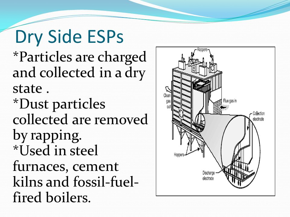 Dry Side ESPs *Particles are charged and collected in a dry state. *Dust particles collected are removed by rapping. *Used in steel furnaces, cement k