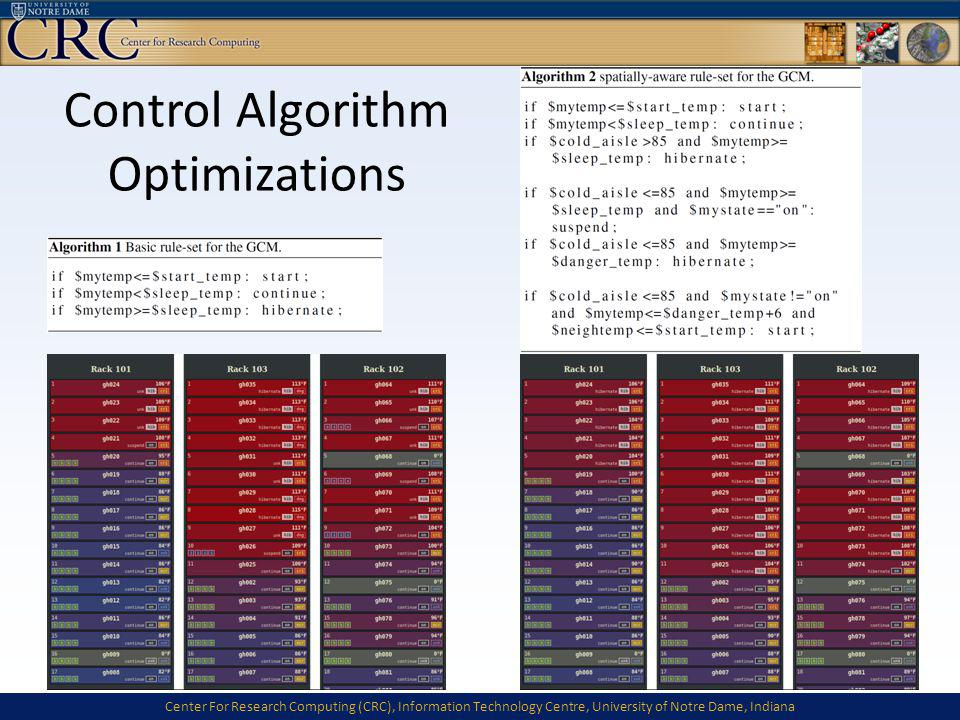 Center For Research Computing (CRC), Information Technology Centre, University of Notre Dame, Indiana Control Algorithm Optimizations