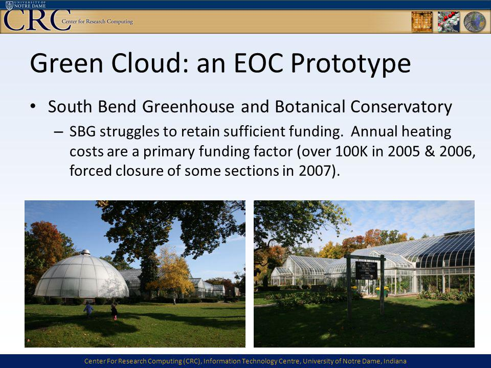 Center For Research Computing (CRC), Information Technology Centre, University of Notre Dame, Indiana Green Cloud: an EOC Prototype South Bend Greenhouse and Botanical Conservatory – SBG struggles to retain sufficient funding.