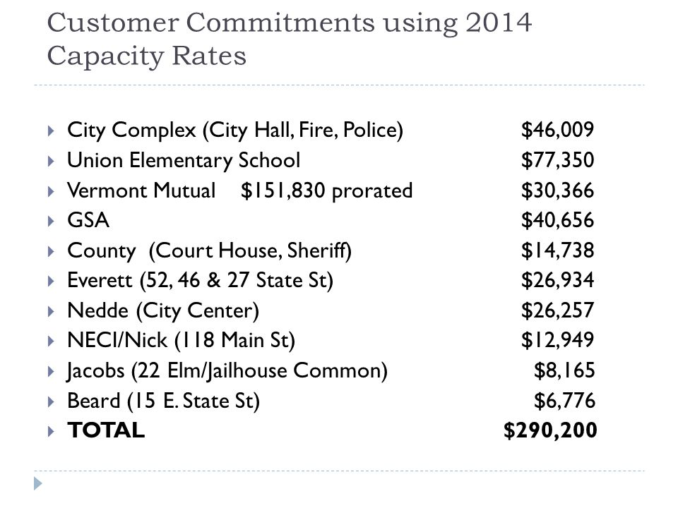 Customer Commitments using 2014 Capacity Rates City Complex (City Hall, Fire, Police)$46,009 Union Elementary School$77,350 Vermont Mutual $151,830 prorated$30,366 GSA $40,656 County (Court House, Sheriff)$14,738 Everett (52, 46 & 27 State St)$26,934 Nedde (City Center)$26,257 NECI/Nick (118 Main St)$12,949 Jacobs (22 Elm/Jailhouse Common) $8,165 Beard (15 E.