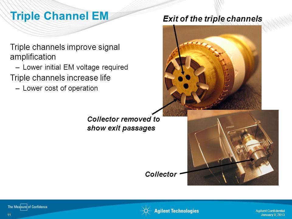 January 8, 2013 Agilent Confidential 11 Triple Channel EM Triple channels improve signal amplification –Lower initial EM voltage required Triple chann