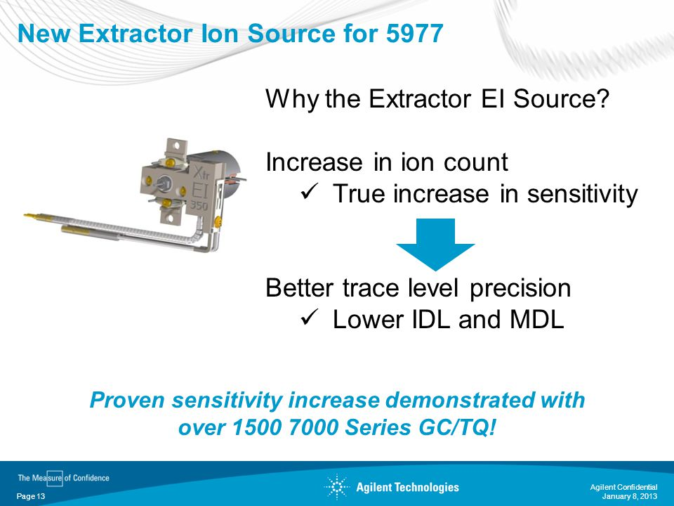 New Extractor Ion Source for 5977 Agilent Confidential Page 13 Why the Extractor EI Source? Increase in ion count True increase in sensitivity Better