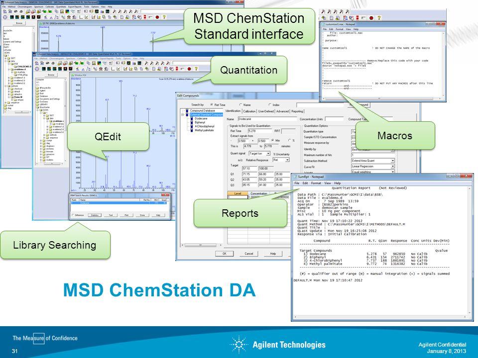 January 8, 2013 Agilent Confidential 31 MSD ChemStation DA QEdit Reports MSD ChemStation Standard interface MSD ChemStation Standard interface Quantit