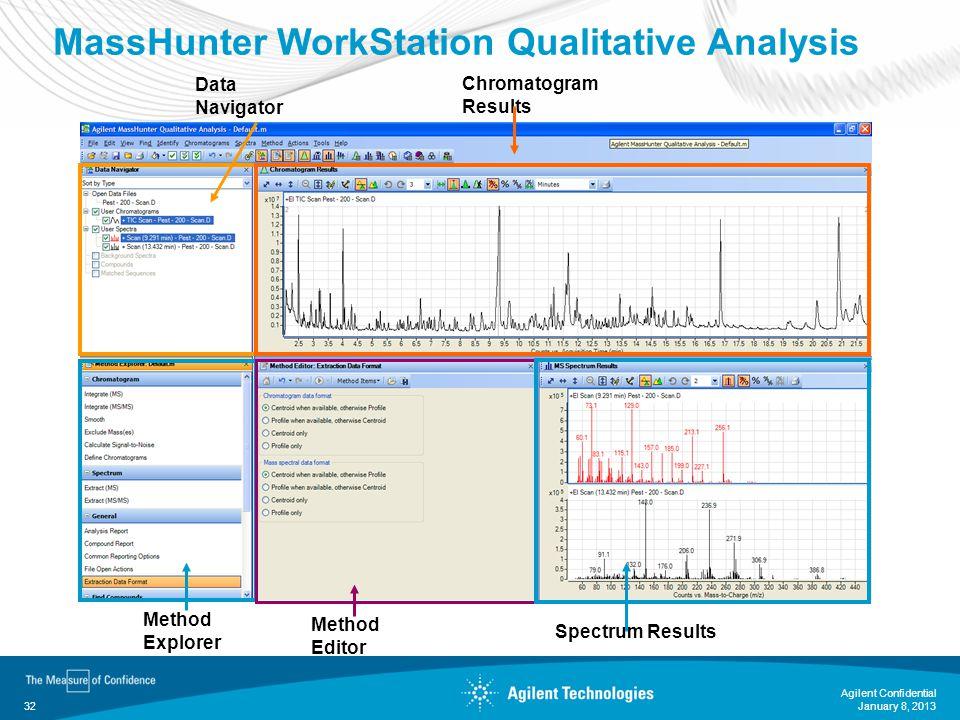 January 8, 2013 Agilent Confidential 32 MassHunter WorkStation Qualitative Analysis Data Navigator Method Explorer Chromatogram Results Method Editor