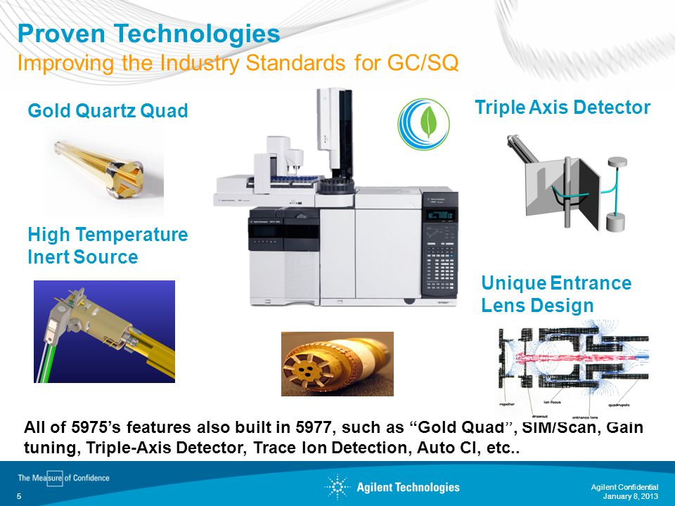January 8, 2013 Agilent Confidential 6 High Temperature Ion Source Solid inert material – not a coating –Not damaged by multiple cleanings Programmable to 350ºC Improved response for many compounds –More robust operation for dirty samples –Better response for sticky compounds –Sharper peaks for high boilers (late eluters) … more performance for a wide range of applications Polyaromatic Hydrocarbon (PAH)