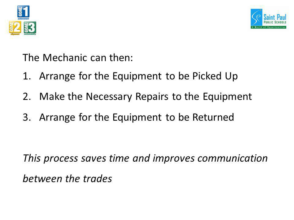 The Mechanic can then: 1.Arrange for the Equipment to be Picked Up 2.Make the Necessary Repairs to the Equipment 3.Arrange for the Equipment to be Returned This process saves time and improves communication between the trades