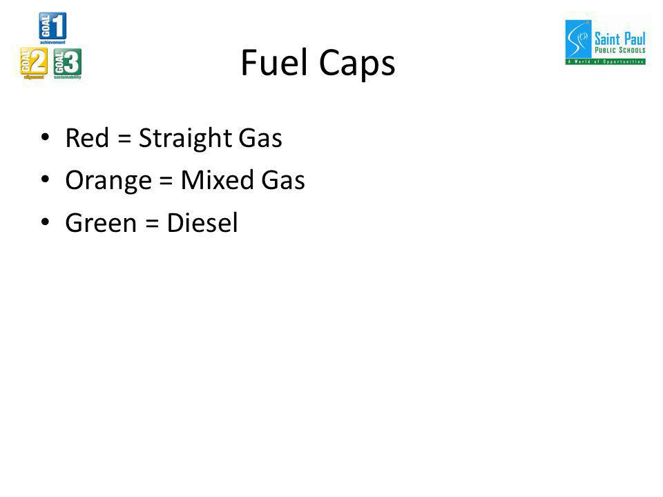Fuel Caps Red = Straight Gas Orange = Mixed Gas Green = Diesel