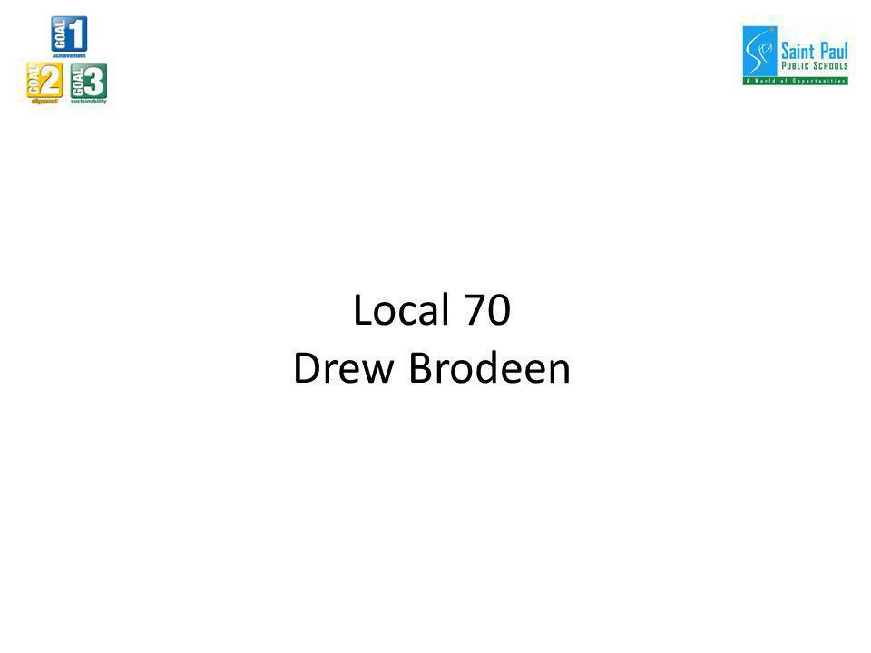 Local 70 Drew Brodeen