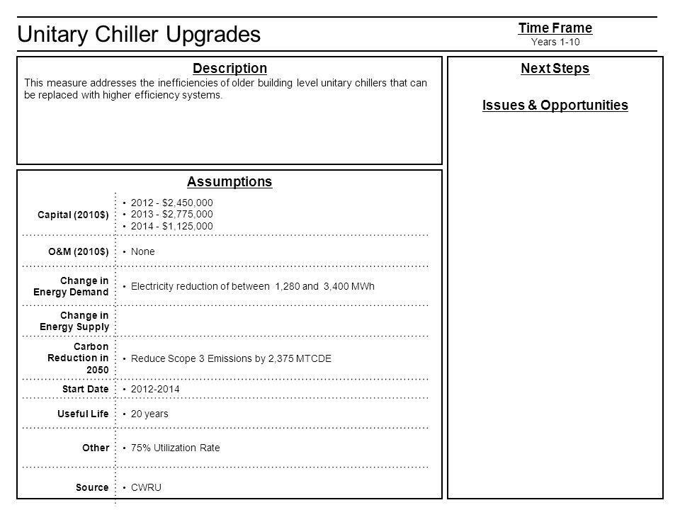 Unitary Chiller Upgrades Description This measure addresses the inefficiencies of older building level unitary chillers that can be replaced with higher efficiency systems.