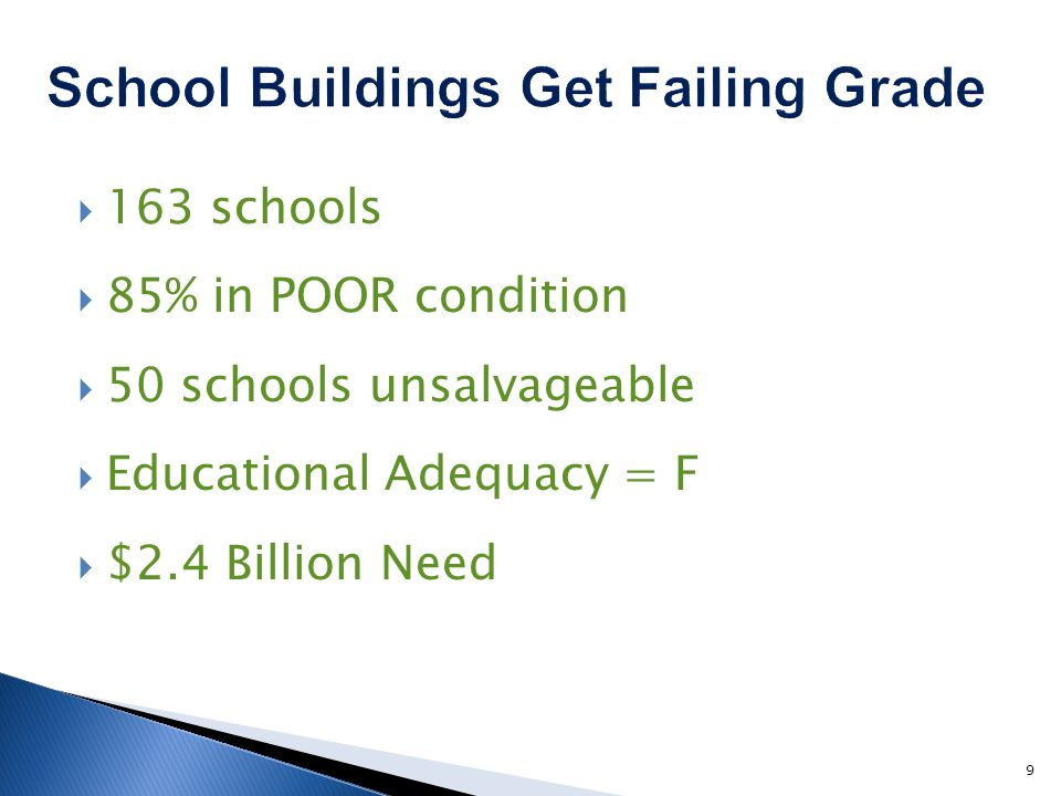 163 schools 85% in POOR condition 50 schools unsalvageable Educational Adequacy = F $2.4 Billion Need 9