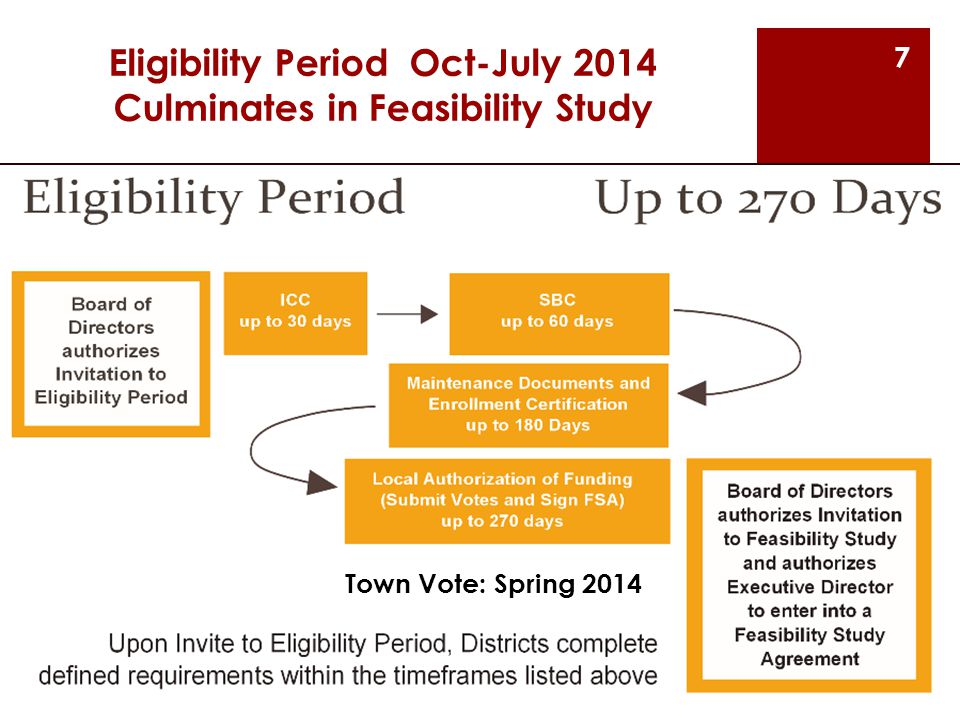 Eligibility Period Oct-July 2014 Culminates in Feasibility Study Town Vote: Spring 2014 7
