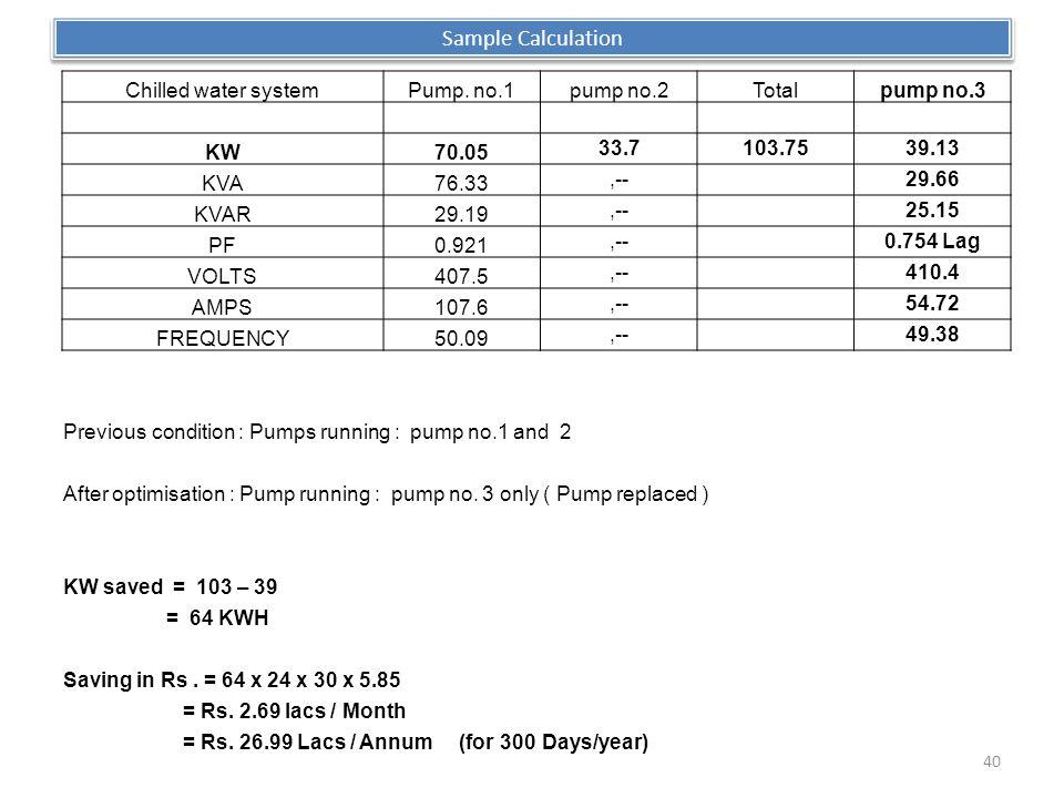 Sample Calculation Chilled water systemPump. no.1pump no.2Totalpump no.3 KW70.05 33.7103.7539.13 KVA76.33,-- 29.66 KVAR29.19,-- 25.15 PF0.921,-- 0.754