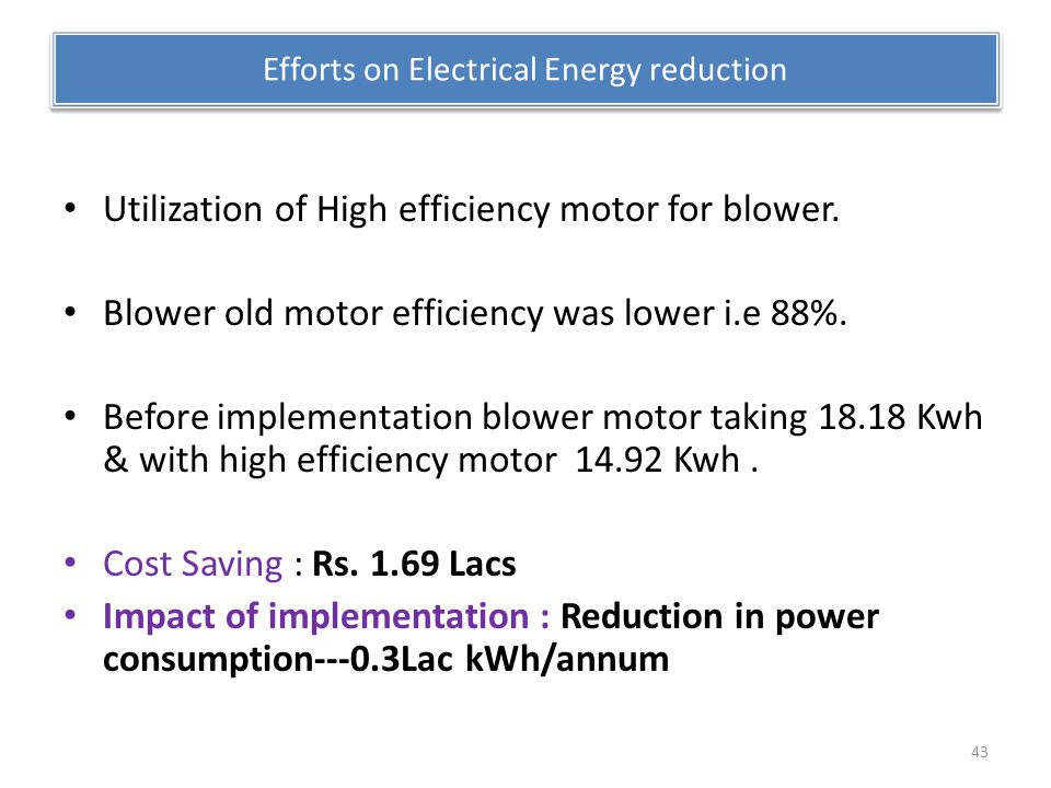 Utilization of High efficiency motor for blower. Blower old motor efficiency was lower i.e 88%. Before implementation blower motor taking 18.18 Kwh &