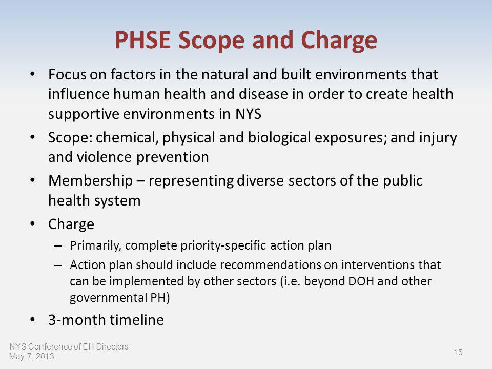 PHSE Scope and Charge Focus on factors in the natural and built environments that influence human health and disease in order to create health supportive environments in NYS Scope: chemical, physical and biological exposures; and injury and violence prevention Membership – representing diverse sectors of the public health system Charge – Primarily, complete priority-specific action plan – Action plan should include recommendations on interventions that can be implemented by other sectors (i.e.