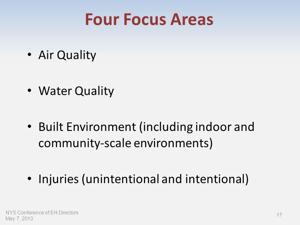 Four Focus Areas Air Quality Water Quality Built Environment (including indoor and community-scale environments) Injuries (unintentional and intentional) 17 NYS Conference of EH Directors May 7, 2013