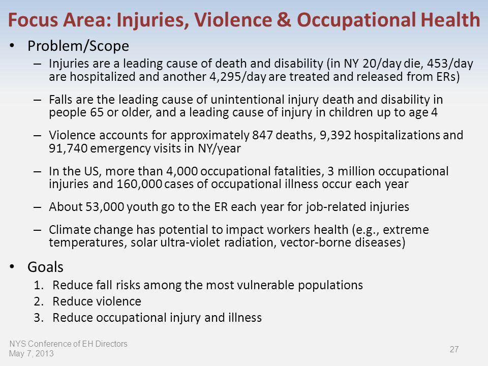 Focus Area: Injuries, Violence & Occupational Health Problem/Scope – Injuries are a leading cause of death and disability (in NY 20/day die, 453/day are hospitalized and another 4,295/day are treated and released from ERs) – Falls are the leading cause of unintentional injury death and disability in people 65 or older, and a leading cause of injury in children up to age 4 – Violence accounts for approximately 847 deaths, 9,392 hospitalizations and 91,740 emergency visits in NY/year – In the US, more than 4,000 occupational fatalities, 3 million occupational injuries and 160,000 cases of occupational illness occur each year – About 53,000 youth go to the ER each year for job-related injuries – Climate change has potential to impact workers health (e.g., extreme temperatures, solar ultra-violet radiation, vector-borne diseases) Goals 1.Reduce fall risks among the most vulnerable populations 2.Reduce violence 3.Reduce occupational injury and illness 27 NYS Conference of EH Directors May 7, 2013