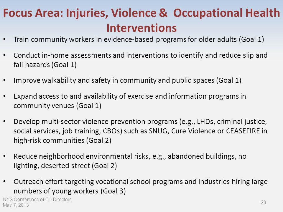 Focus Area: Injuries, Violence & Occupational Health Interventions Train community workers in evidence-based programs for older adults (Goal 1) Conduct in-home assessments and interventions to identify and reduce slip and fall hazards (Goal 1) Improve walkability and safety in community and public spaces (Goal 1) Expand access to and availability of exercise and information programs in community venues (Goal 1) Develop multi-sector violence prevention programs (e.g., LHDs, criminal justice, social services, job training, CBOs) such as SNUG, Cure Violence or CEASEFIRE in high-risk communities (Goal 2) Reduce neighborhood environmental risks, e.g., abandoned buildings, no lighting, deserted street (Goal 2) Outreach effort targeting vocational school programs and industries hiring large numbers of young workers (Goal 3) NYS Conference of EH Directors May 7,