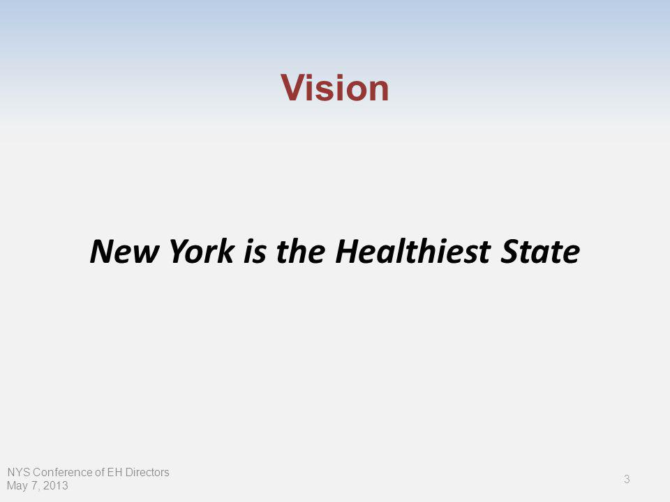 Vision New York is the Healthiest State 3 NYS Conference of EH Directors May 7, 2013