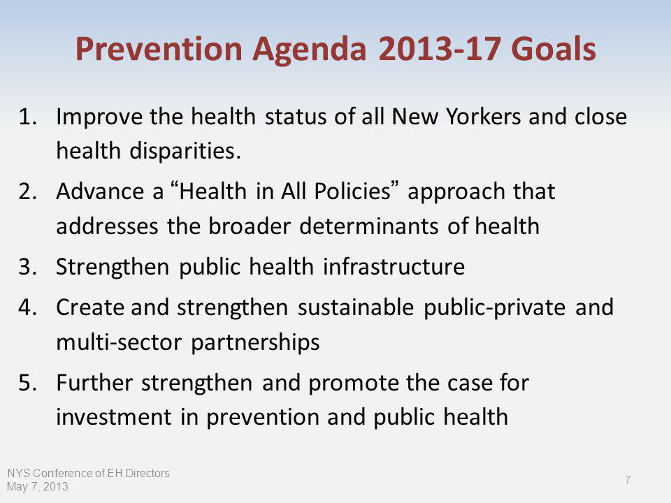 Prevention Agenda 2013-17 Goals 1.Improve the health status of all New Yorkers and close health disparities. 2.Advance a Health in All Policies approa