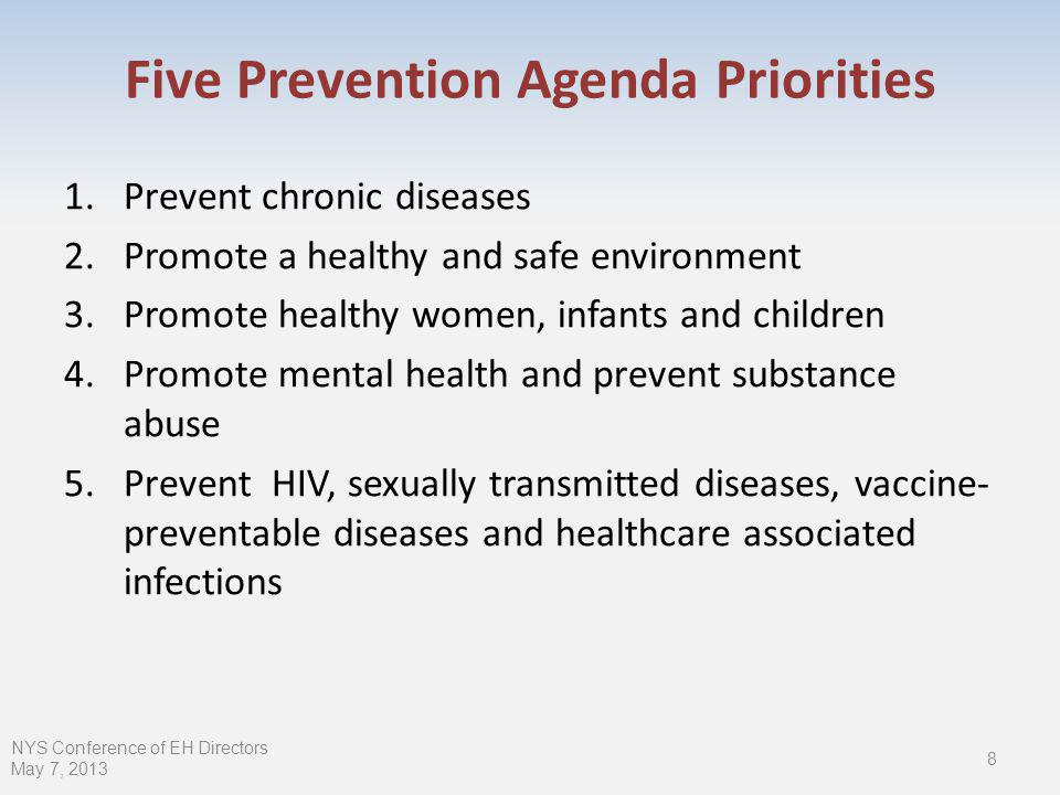Five Prevention Agenda Priorities 1.Prevent chronic diseases 2.Promote a healthy and safe environment 3.Promote healthy women, infants and children 4.Promote mental health and prevent substance abuse 5.Prevent HIV, sexually transmitted diseases, vaccine- preventable diseases and healthcare associated infections 8 NYS Conference of EH Directors May 7, 2013