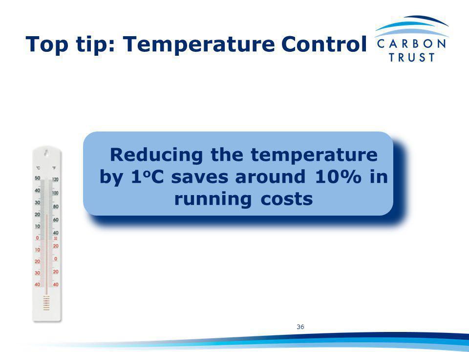 36 Top tip: Temperature Control