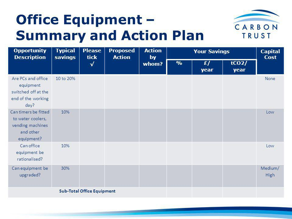 Office Equipment – Summary and Action Plan Opportunity Description Typical savings Please tick Proposed Action Action by whom.
