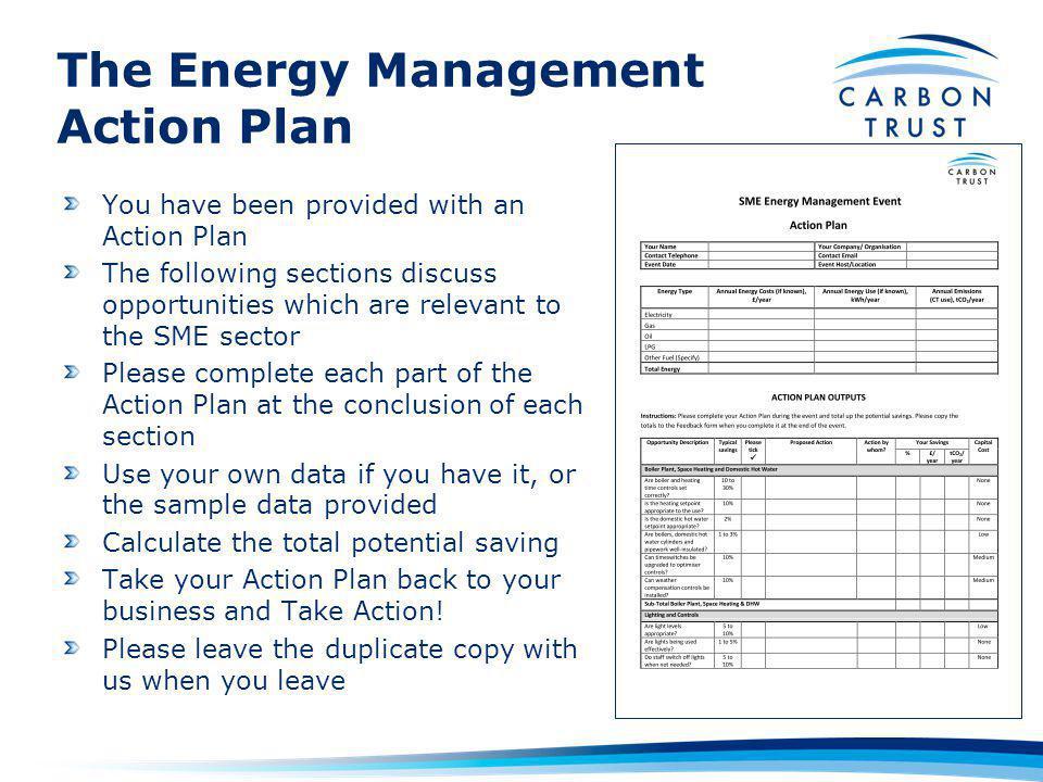 Why Manage Energy?