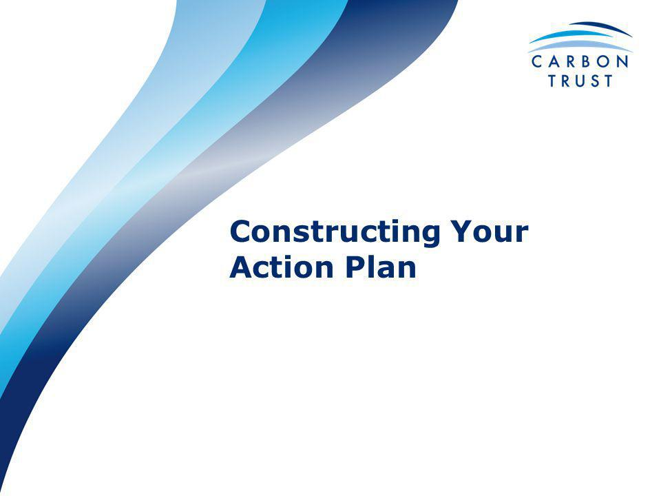 Constructing Your Action Plan