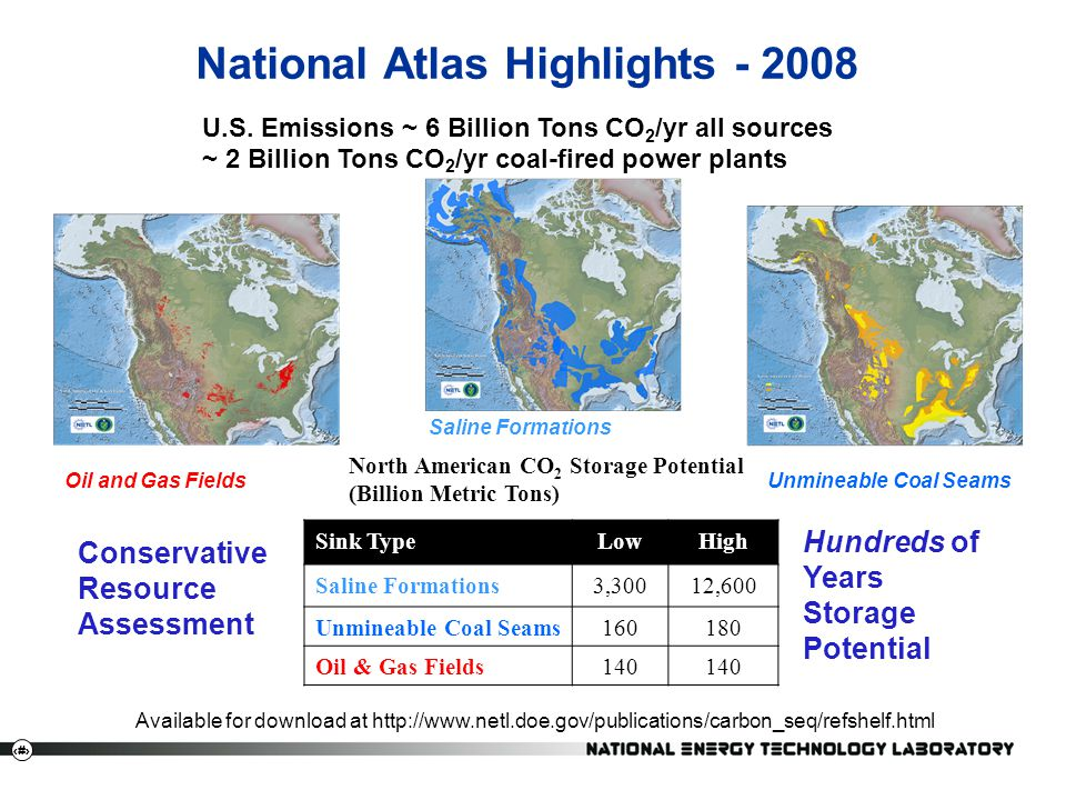 15 North American CO 2 Storage Potential (Billion Metric Tons) Sink TypeLowHigh Saline Formations3,30012,600 Unmineable Coal Seams160180 Oil & Gas Fields140 Available for download at http://www.netl.doe.gov/publications/carbon_seq/refshelf.html U.S.