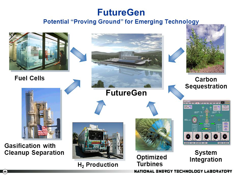 19 FutureGen Gasification with Cleanup Separation System Integration Carbon Sequestration Optimized Turbines Fuel Cells H 2 Production FutureGen Potential Proving Ground for Emerging Technology
