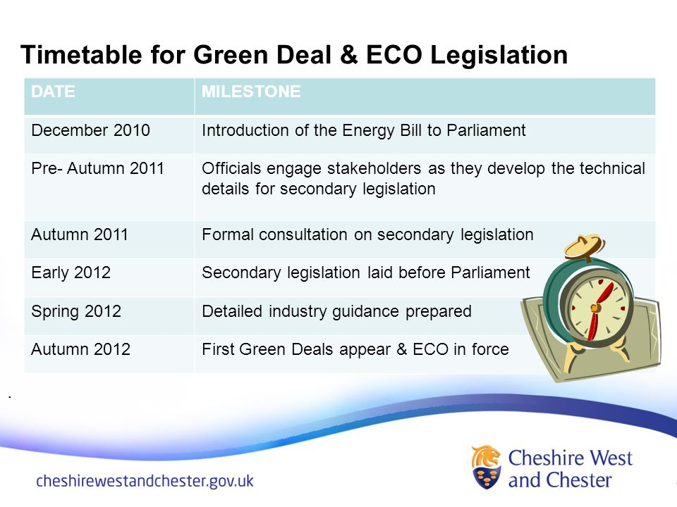 Timetable for Green Deal & ECO Legislation.