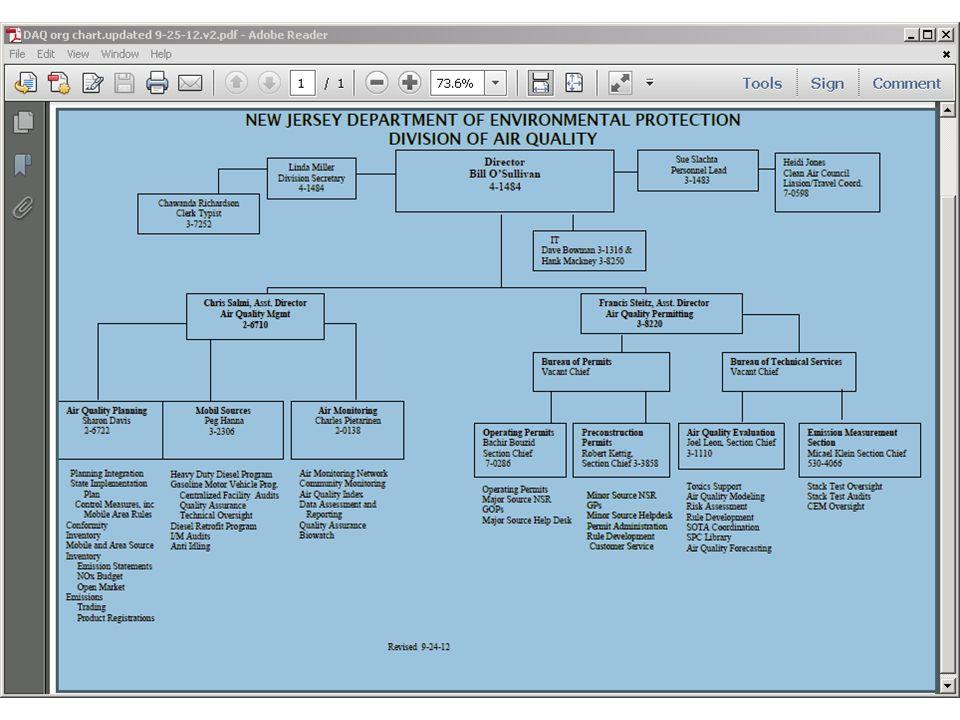 New Jerseys Multi-State PM 2.5 Nonattainment Areas 15