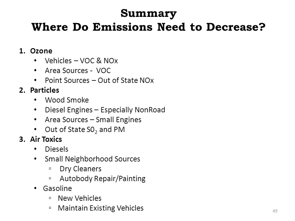 Summary Where Do Emissions Need to Decrease.
