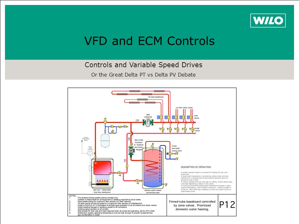 Controls and Variable Speed Drives Or the Great Delta PT vs Delta PV Debate VFD and ECM Controls